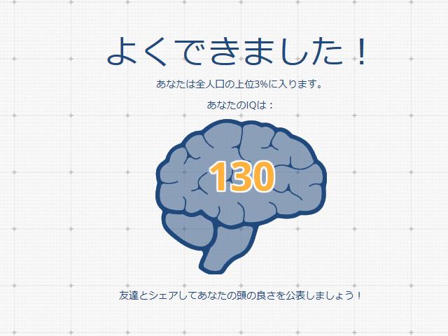 IQは130らしい