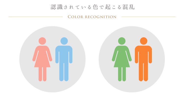 認識されている色による混乱