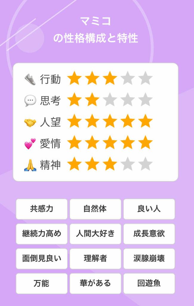 マミコの性格構成と特性