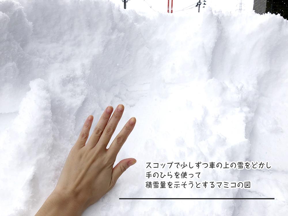 スコップで少しずつ車の上の雪をどかし 手のひらを使って 積雪量を示そうとするマミコの図
